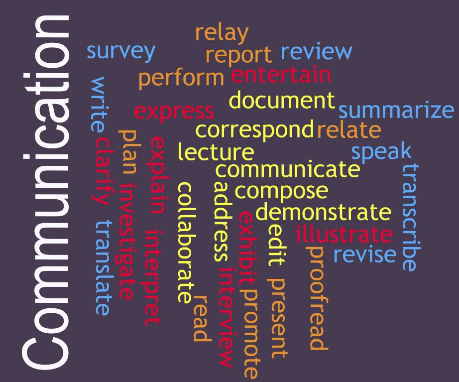 Consider these Power Verbs when writing about Communication - power verbs resume