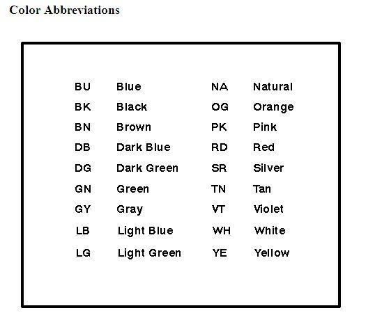 c94868eba54d4093d17572468adb9ed9 wire color code abbreviations efcaviation com gm wiring harness color codes at suagrazia.org