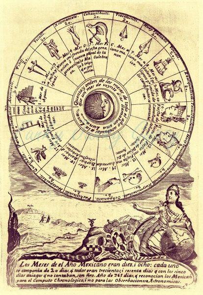 Zodiac art