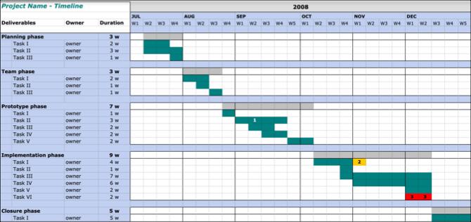 Timeline Template Doc from i.pinimg.com