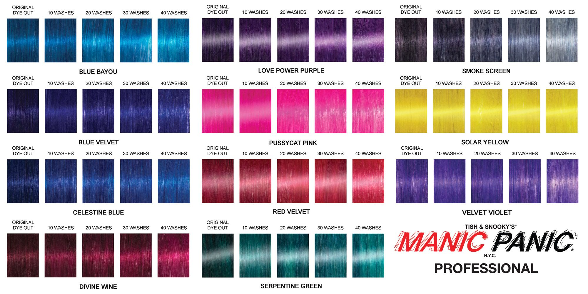 Image Result For Manic Panic Mixing Chart Manic Panic Color