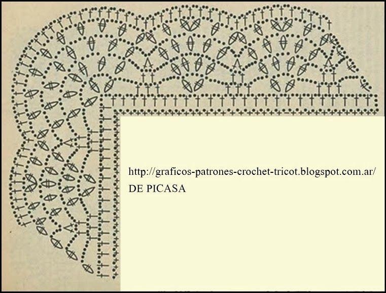 Patrones crochet ganchillo graficos puntos y - Mantas de ganchillo faciles ...