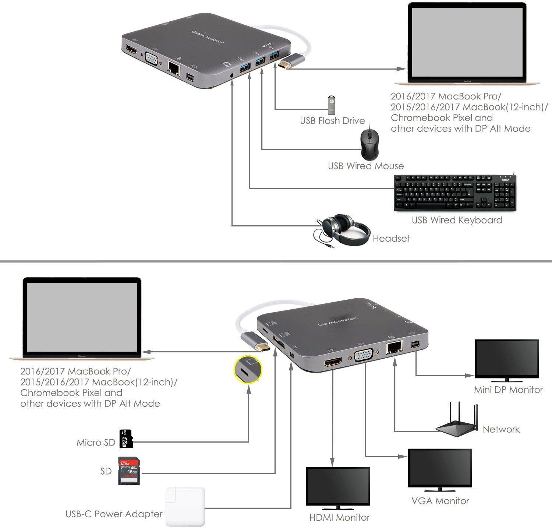 Amazoncom Cablecreation Usb C Type Cthunderbolt 3 Compatibleto Macbook Pro Mini Displayport To Hdmi Wiring Diagram