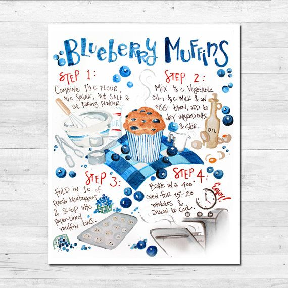 Blueberry Muffin Hand Lettered Recipe, Food Art, Kitchen Decor, Illustrated Recipe, Gifts for Foodies, Recipe Art Print, Kitchen Sign