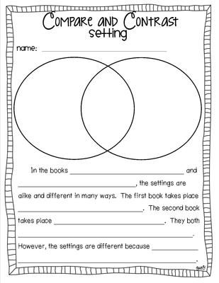 compare and contrast characters from the English language arts standards » reading: literature » grade 1 » 9 print this page compare and contrast the adventures and experiences of characters in stories.