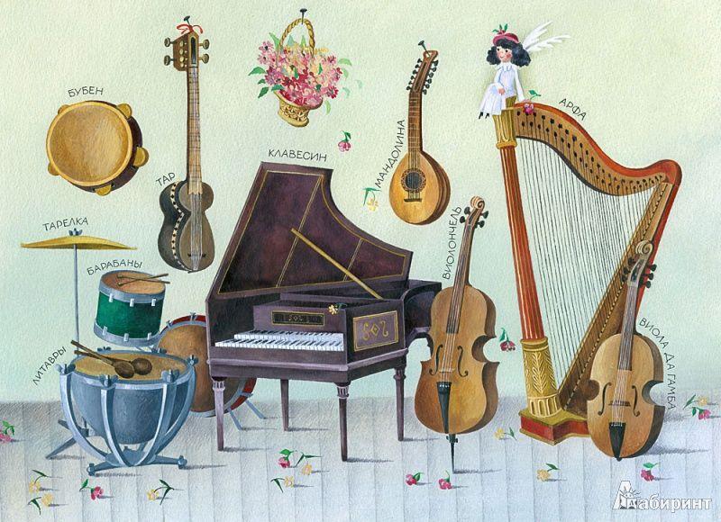 Музык инструменты картинки