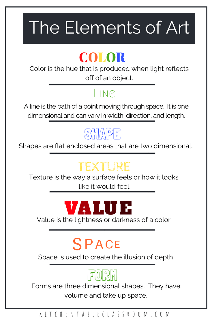 Elements Of Art Definitions Free Printable Resources The Kitchen Table Classroom Elements Of Art Definition 7 Elements Of Art Elements Of Art,Tissue Box Plastic Canvas Designs