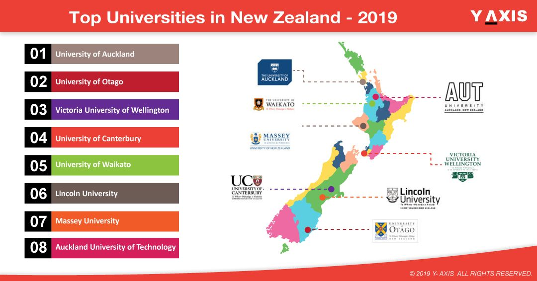 The Number 1 University In New Zealand Is The University Of Auckland And Ranks 85th In The Worl Universities In New Zealand Best University University Rankings