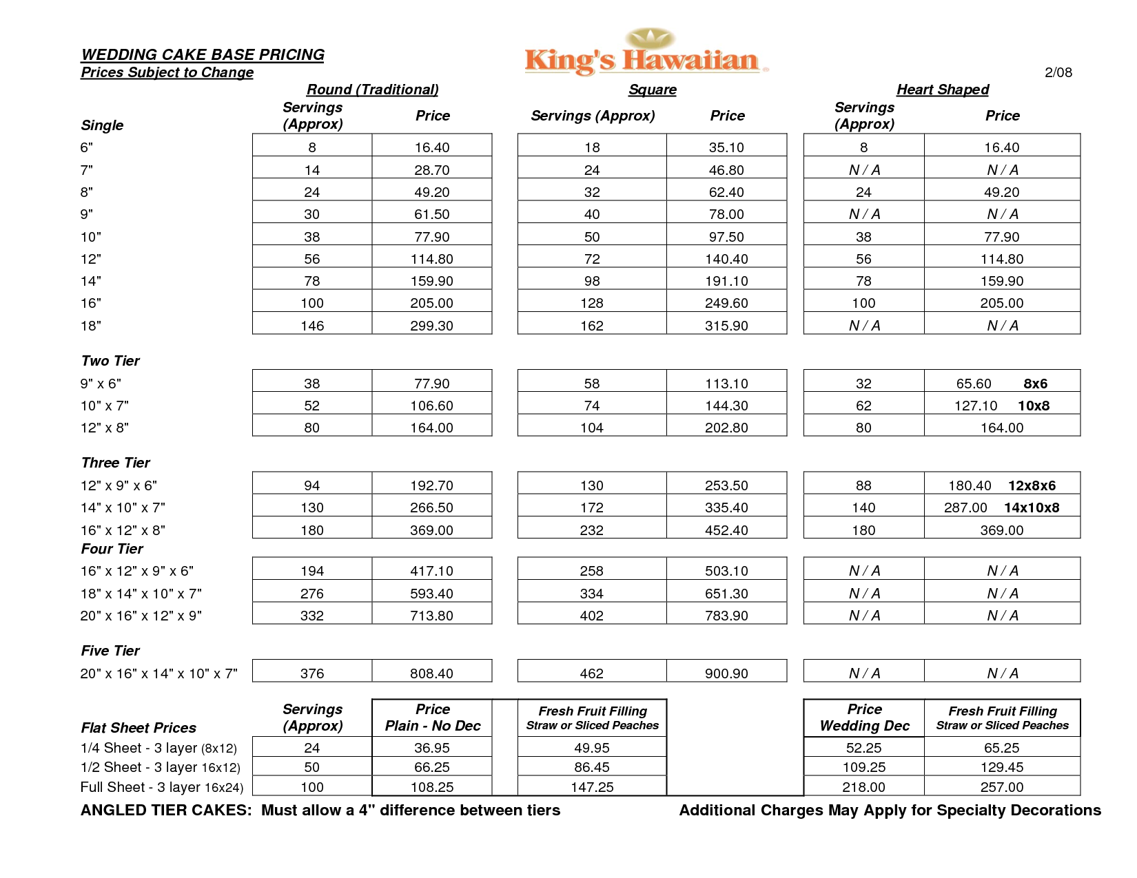 Bakery sales guide to pricing wedding cakes pricing
