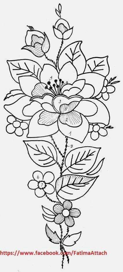 Pin by Saadet Furtun on desenler   Pinterest   Embroidery, Hand ...