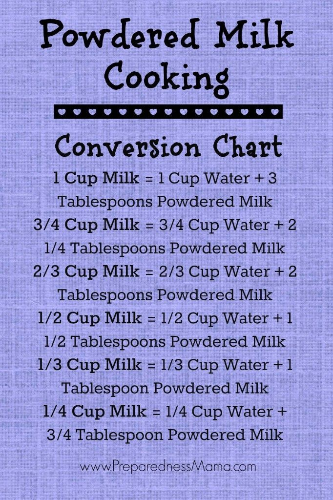 Powdered Milk Cooking Tips and Recipes Powdered milk, Chart and - cooking conversion chart