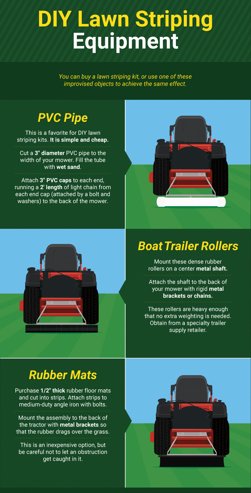 Diy Lawn Striping Equipment Striping Kits Attach To The Back Of Your Tractor And Either By Rolling Or Dragg Lawn Striping Lawn Care Tips Lawn Striping Kits