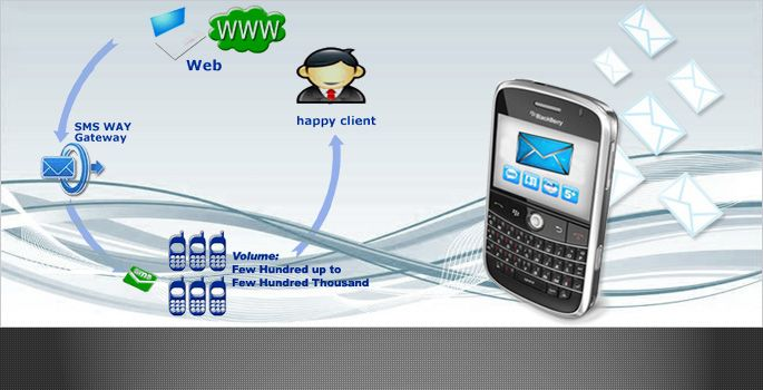 Using Bulk SMS Services how the stock advisory companies increasing their sales volume?