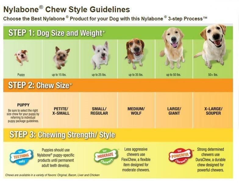 Dog Dental Chew Toy Giant Large For Dogs Up To 50 Lbs 1 Count