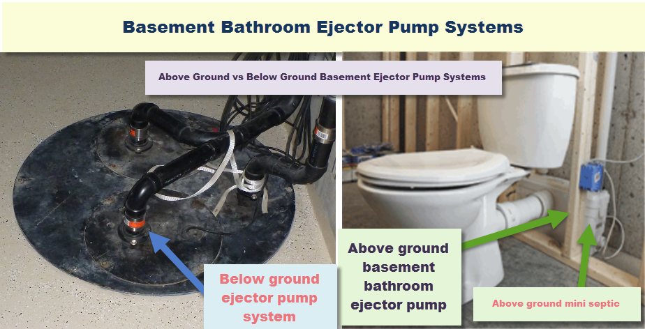 Let S Talk About The Two Main Types Of A Basement Bathroom Ejector