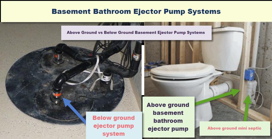 Let S Talk About The Two Main Types Of A Basement Bathroom Ejector Pump Basement Bathroom Basement Best Flooring For Basement