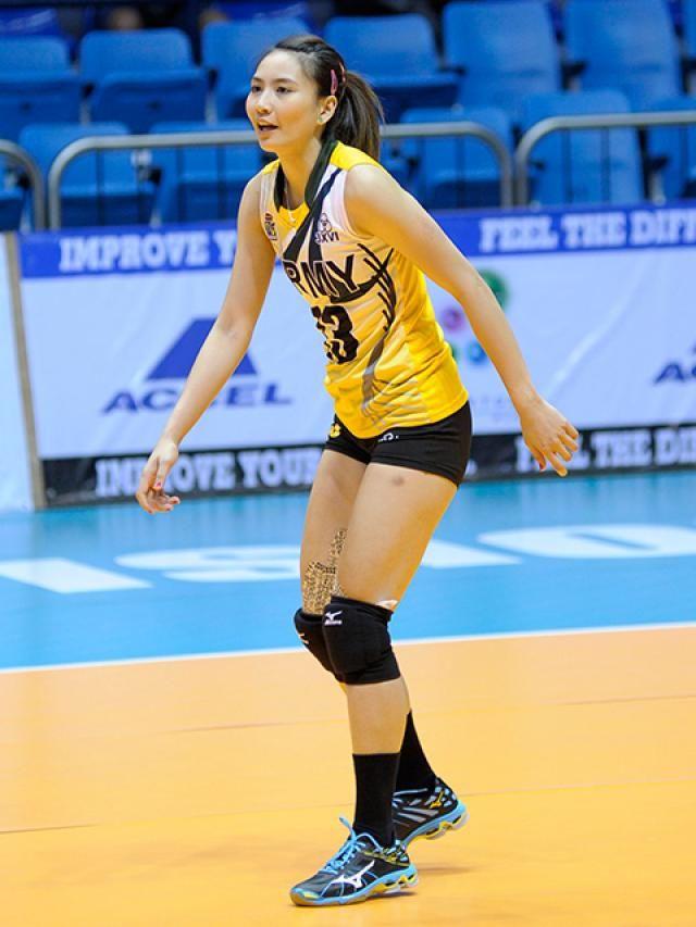 Rachel Anne Daquis - Philippines | วอลเลย์บอล, กีฬา