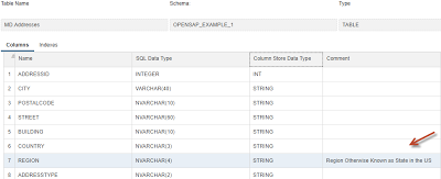 SAP HANA 2.0 SPS 02: New Developer Features; Database