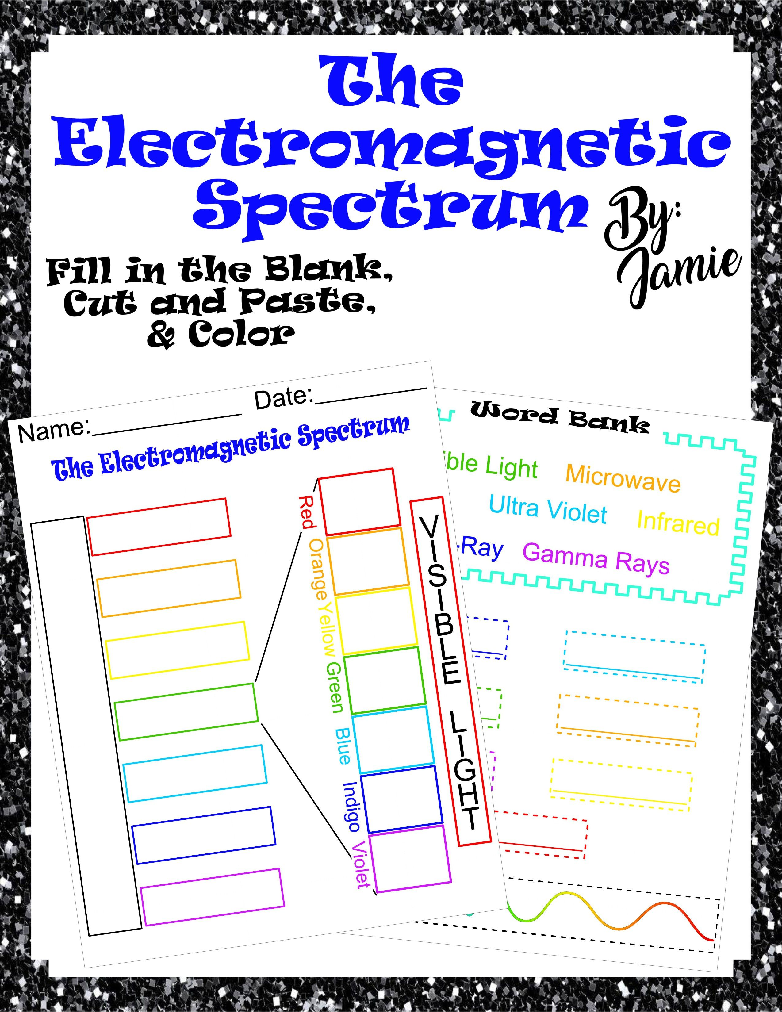 The Electromagnetic Spectrum In With Images