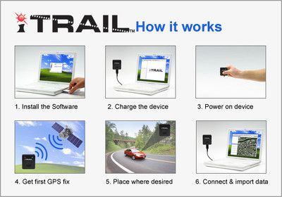 tracking device for spouse