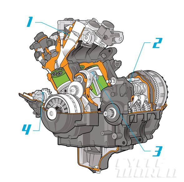 2014 Yamaha FZ-09 CAD engine diagram | cutaways | Yamaha fz 09 ...
