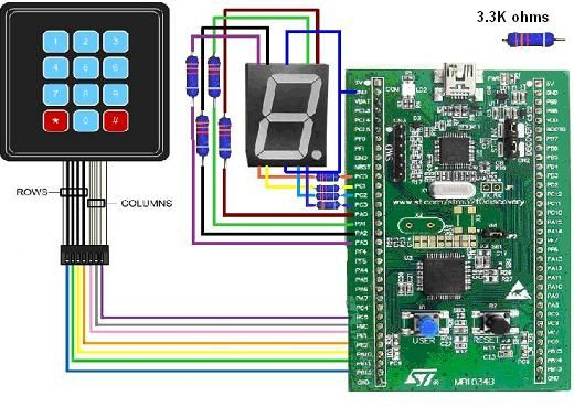 Sample C program for STM32F0 embedded board Keypad/keyboard