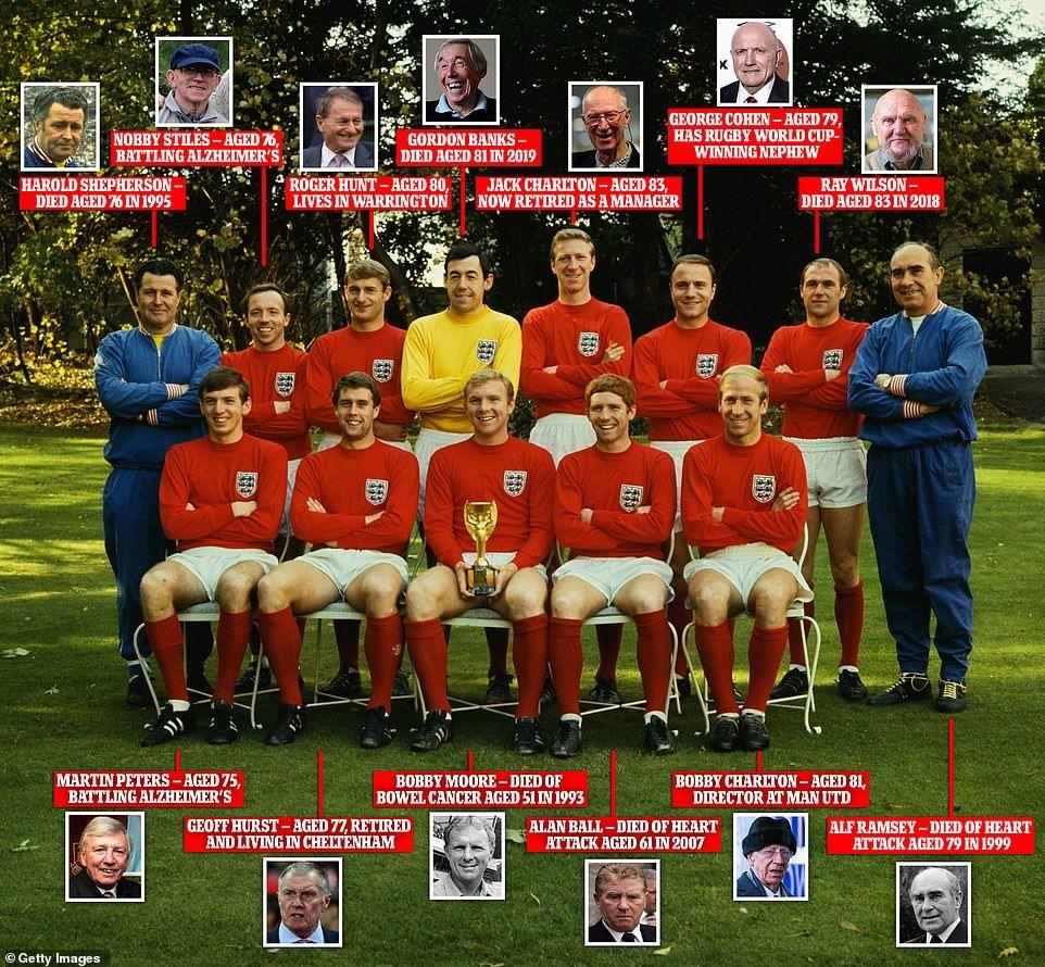 Gordon Banks Dies Where Are England S Other 1966 Heroes Now England Football Team Gordon Banks England Flag