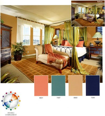 Double complementary color schemes are created by using - Color wheel interior design ...
