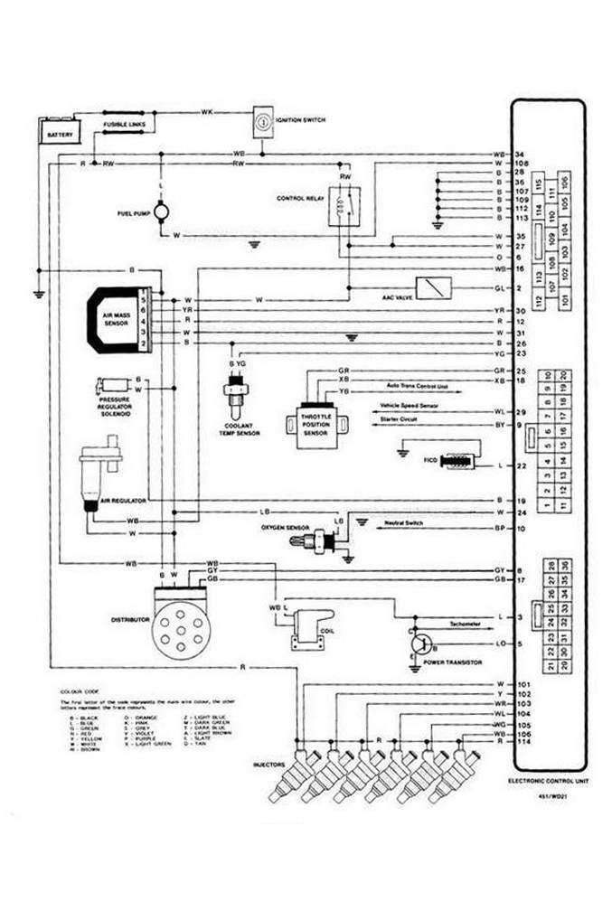 1992 Jeep Wrangler Horn Wiring Diagram