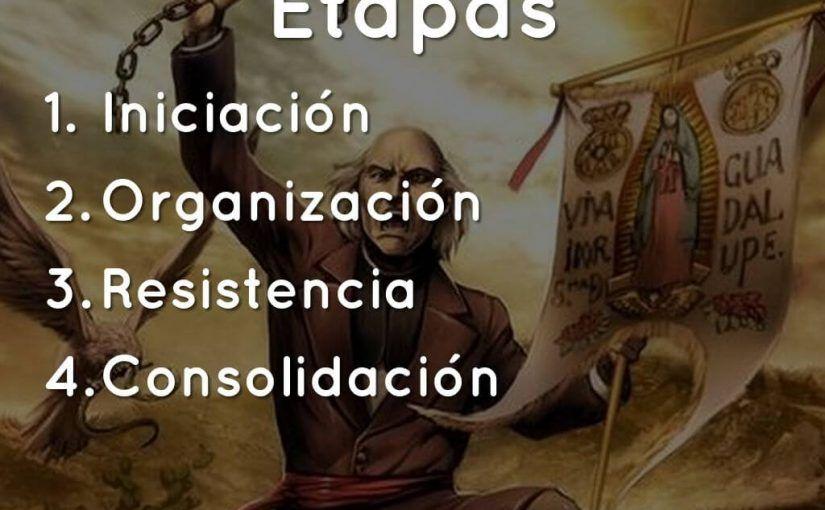 4 ETAPAS de la Independencia de México Historia, Iniciacion