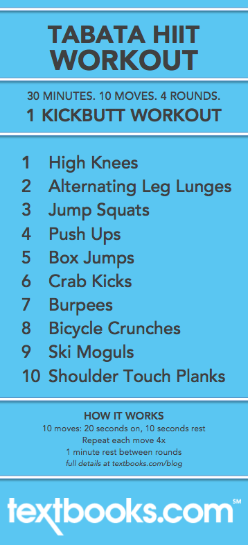 10 Min Floor Abs Best 10 Minute Ab Workouts For Women To