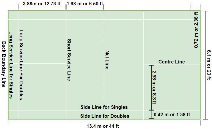In This Post I Am Going To Tell You About Badminton Court Size And It S Measurements You Are Also Going To Le Badminton Net Height Badminton Court Badminton