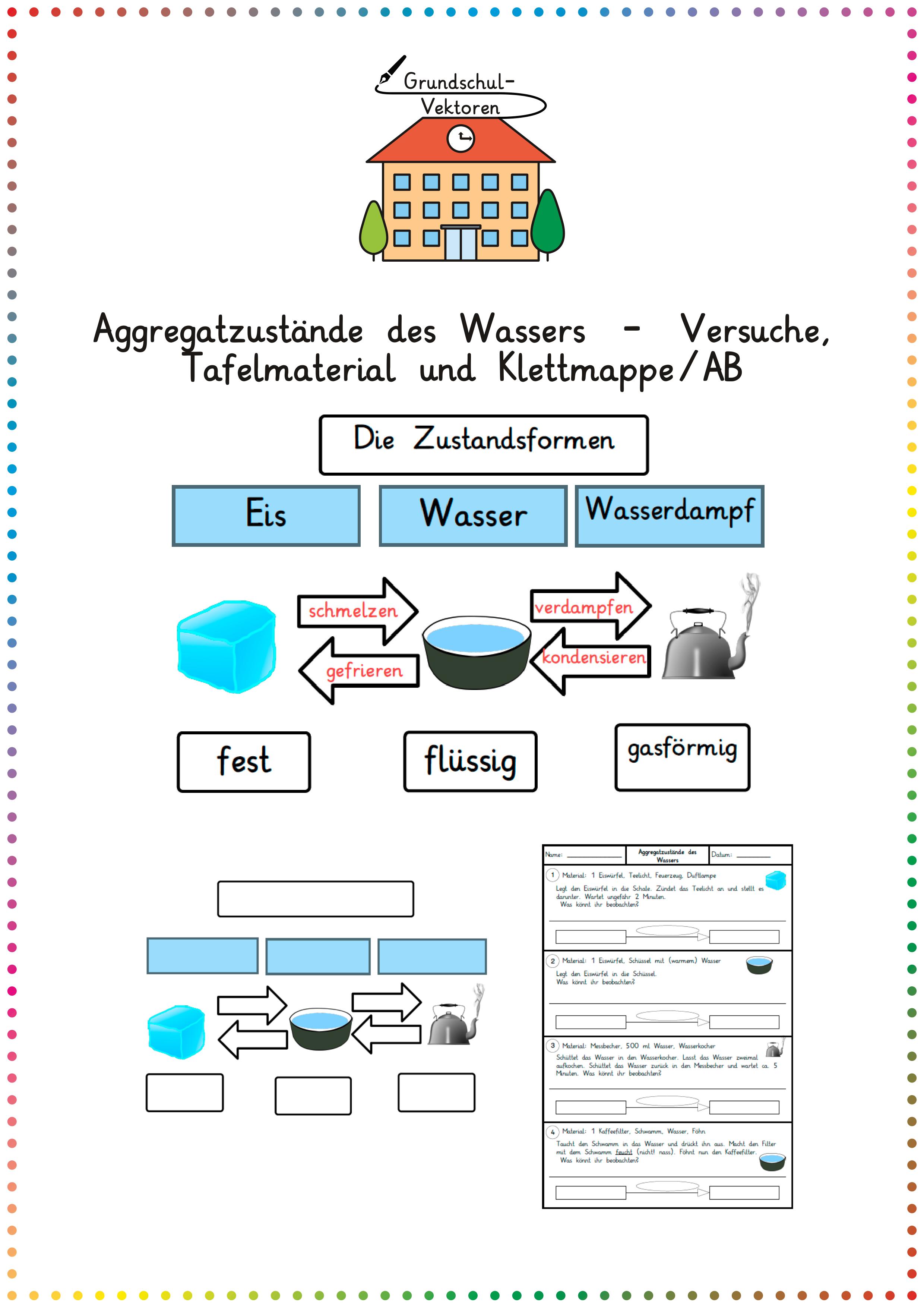 Aggregatzustände des Wassers   Versuche, Tafelmaterial und ...