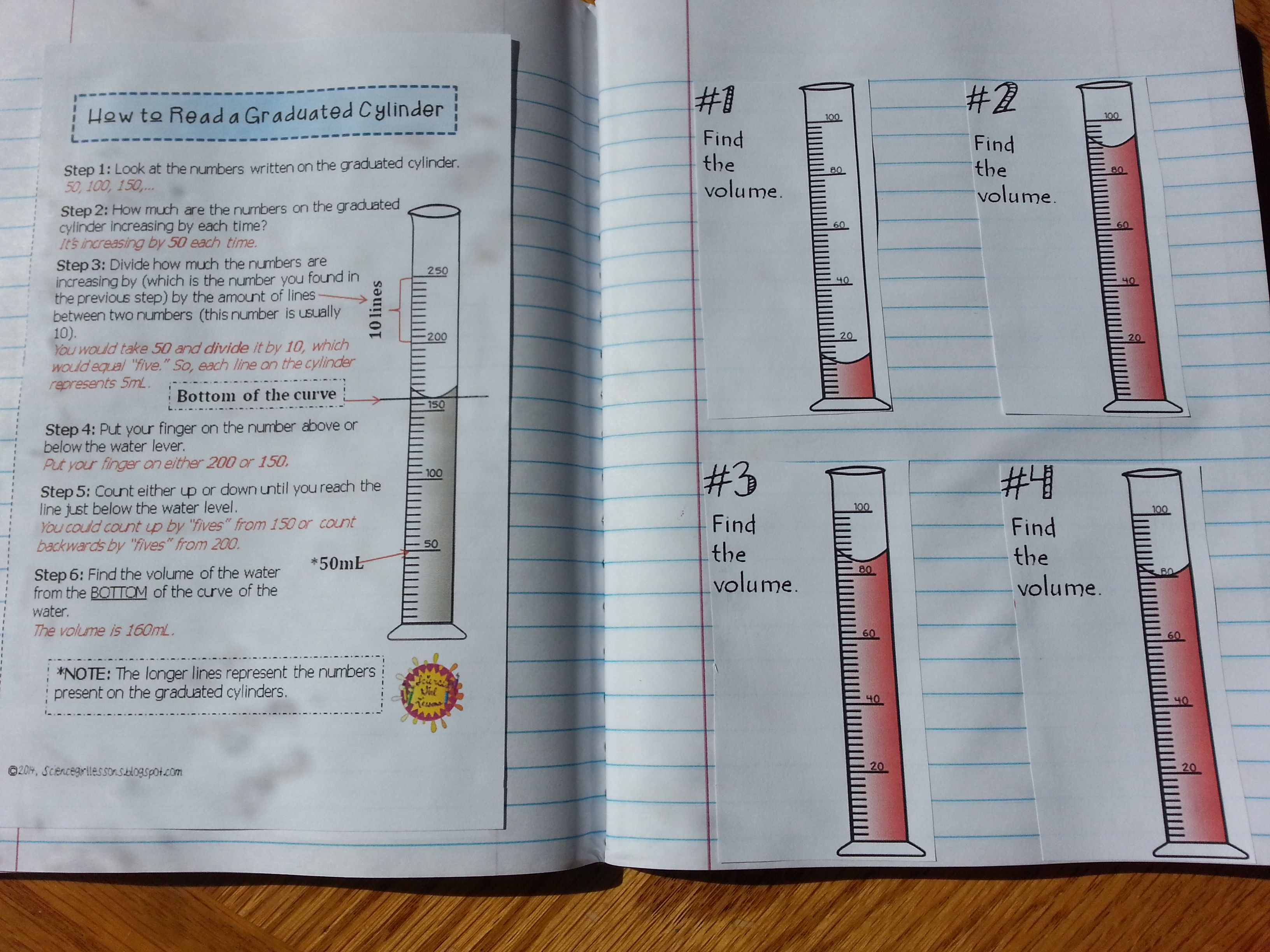 These Task Cards Will Help Students Understand How To Measure The Volume Of A Liquid Using A Graduated Cylinder Volume Worksheets Science Skills Liquid Volume
