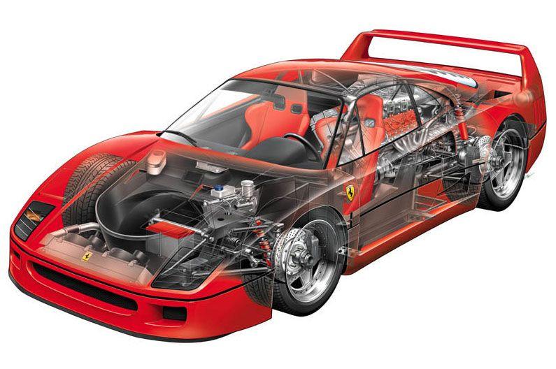 Resultado de imagem para drayson racing technologies electric car