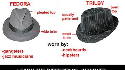 trilby hat how to wear