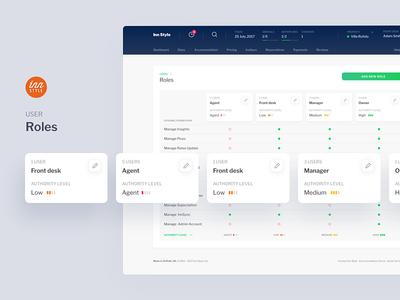 Innstyle User Roles Web App Design Web Design User Interface Web Design