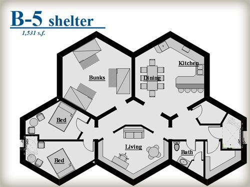 I've decided that having a shelter increases your odds of ... on