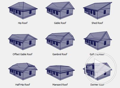 Roof Styles Google Search Garden Shed Pinterest