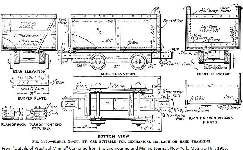 Image result for ore cart blueprint minecarts pinterest image result for ore cart blueprint malvernweather Images