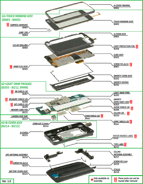 iphone 4s parts diagram 2005 hyundai accent stereo wiring exploded view | information graphics research pinterest