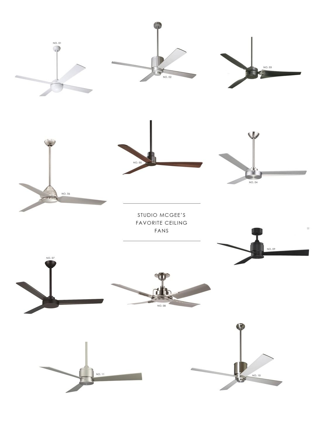 Our Top Picks Ceiling Fans In 2018 Studio Mcgee Blog Pinterest Fan Google On 3 Wires And Wiring A Without Light