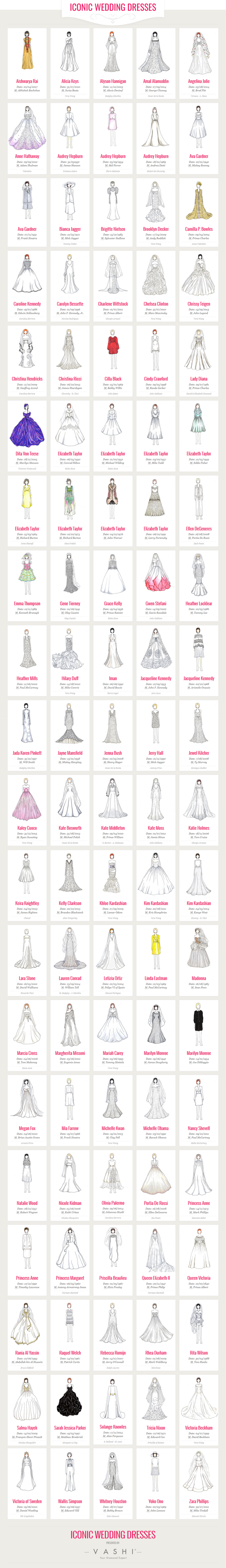 of the Most Iconic Wedding Dresses Ever  Vaulting Wedding