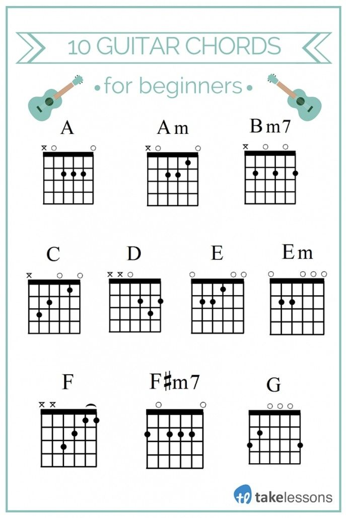10 easy guitar chords for beginners music learn acoustic guitar guitar chords beginner. Black Bedroom Furniture Sets. Home Design Ideas