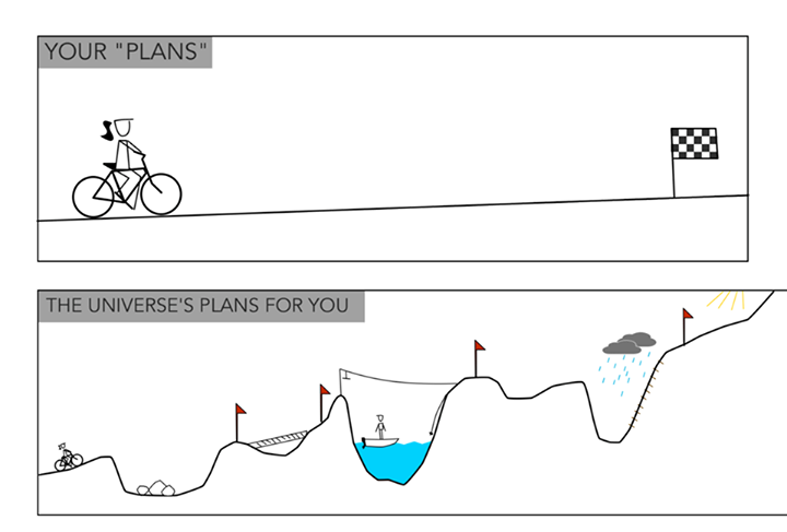 the universe's plans for you ...