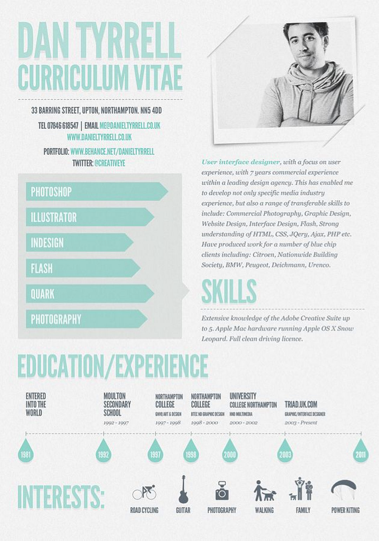 Resume Designer 69 Welldesigned Graphic Design Resume Inspirations  Graphic