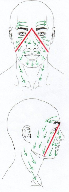 Keep the Facial massage to help lymph reply, attribute