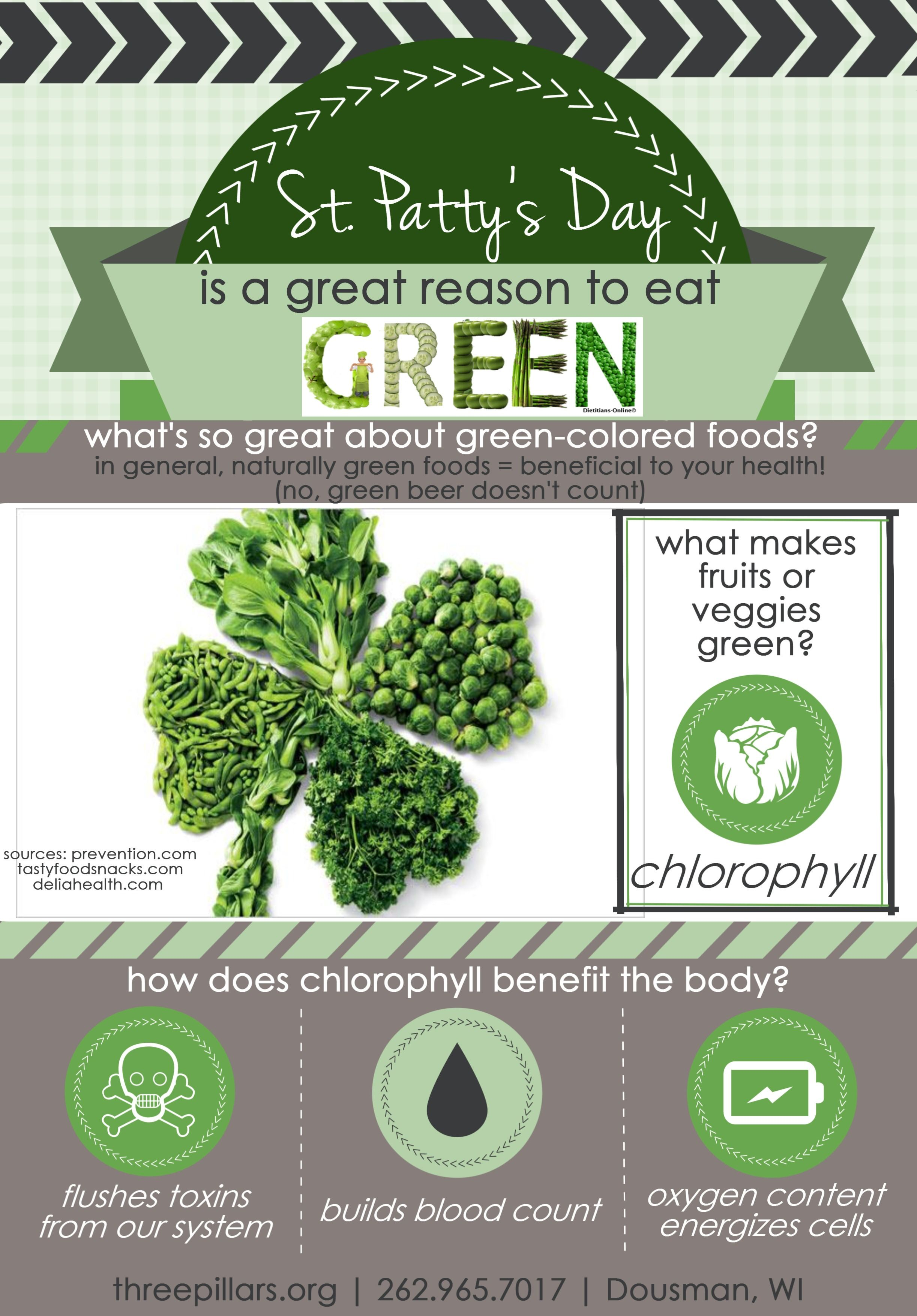 St. Patrick\'s Day is a great reason to enjoy some healthy green food ...