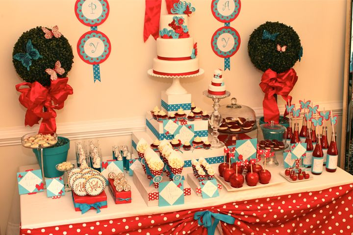 Birthday Dessert Table birthday party for little girls and