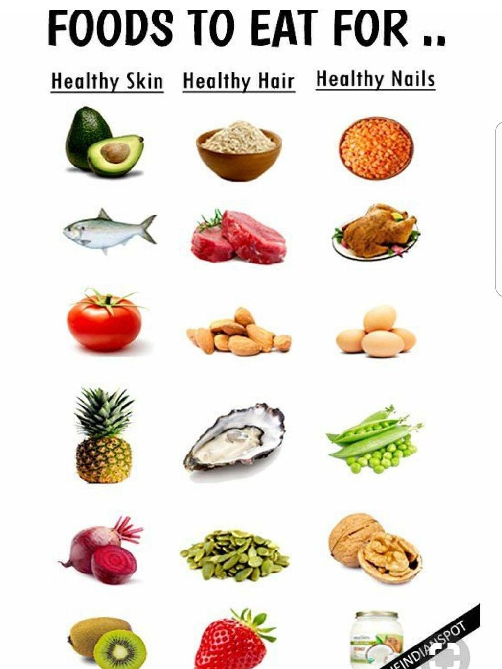 Food For Heathy Skin Hairs And Nails Healthy Nutrition Healthy Recipes